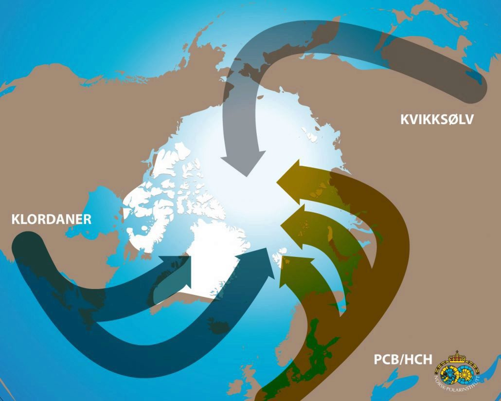 Illustration on how pollutants from industrial regions are transorted to the Arctic.